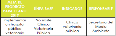 Hospital veterinario Manizales